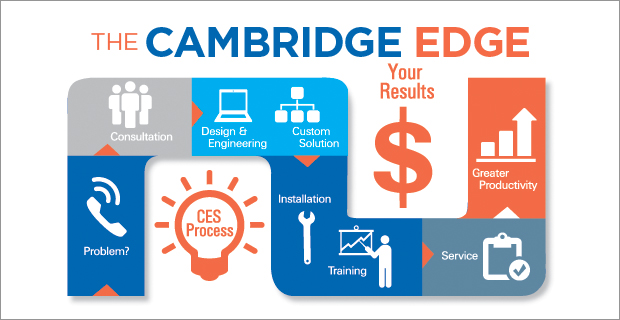 The_Cambridge_Edge